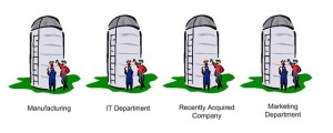 Break Down the Silos with a Time and Attendance System