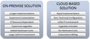 Why Cloud-Based Software Instead Of On-Premises?