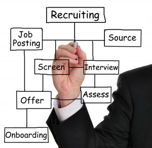 Recruitment Software And The Challenges It Presents For Job Seekers