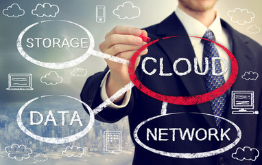Benefits Of Cloud Computing? There Are So Many, Where Do We Start?